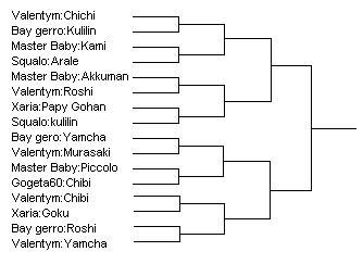 1er tournoi Intra-Clan - Page 2 Tournoi-9-12